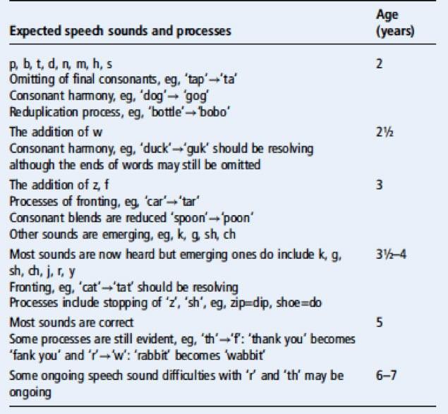 Speech-chart-1